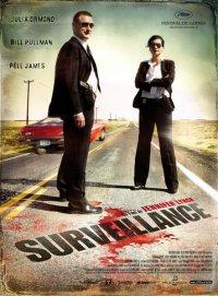 Наблюдение / Surveillance (2008/DVDRip/1400MB/700MB)
